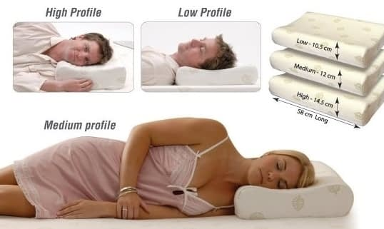 chiropractic- -latex-pillow-prahan-neck support